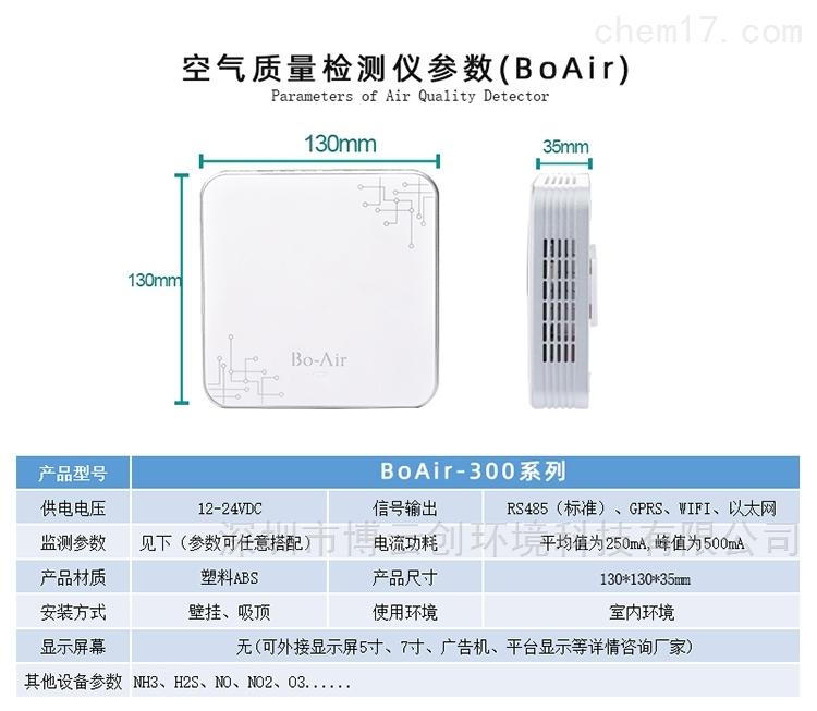 环境检测仪系统介绍图8