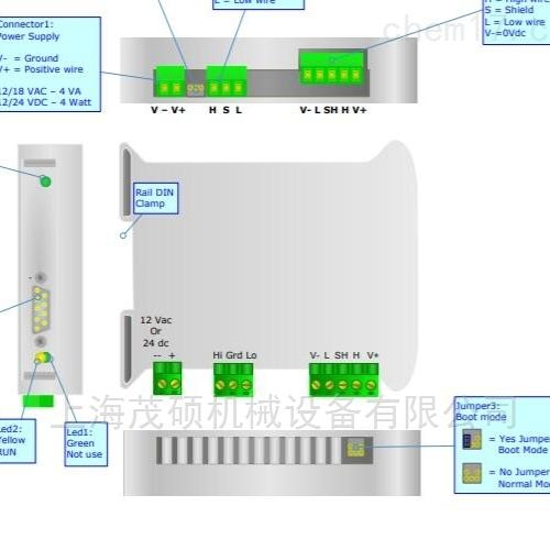 HD67135意大利ADFWeb HD67135 电源模块价格特惠