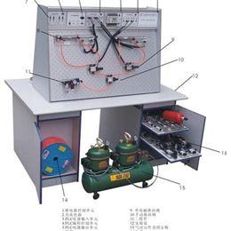 THSYY-19新型气动控制实验台
