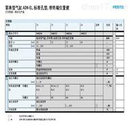 ESN-8--P忻州费斯托气缸产品型号