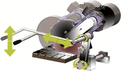 KLE000008多轴全自动台式精密金相切割机