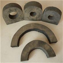 管道垫木分好几种款式生产工艺
