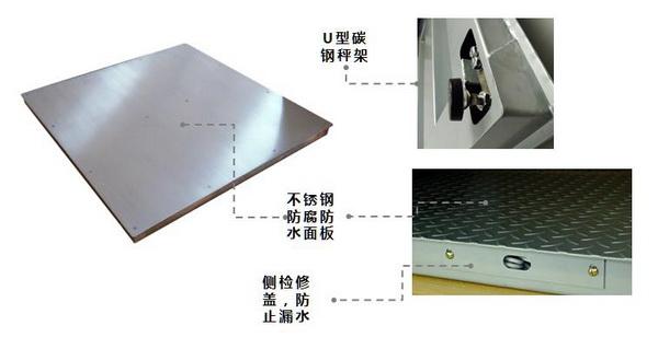 <strong>上海本熙高品质带打印电子小地磅5吨</strong>