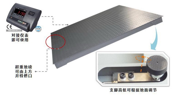 <strong>带标签打印码头小型电子地磅秤1.5*2.0M</strong>