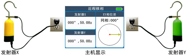 <strong>无线高压远程核相仪</strong>自检