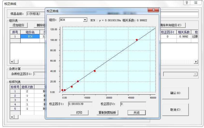 医疗器械中EO和ECH残留气相色谱仪检测方法