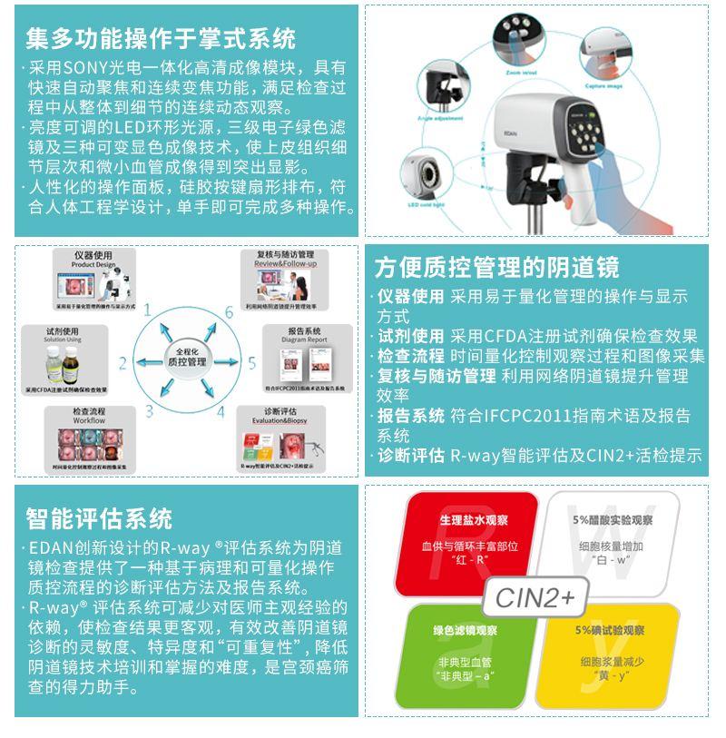<strong>理邦电子阴道镜</strong>iHC3A优势,集多功能操作于掌声系统,方便质控管理,智能评估系统