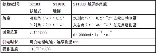 多角度标志逆反射测量仪