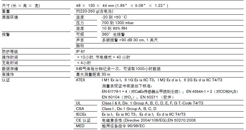 x-am5000气体检测仪