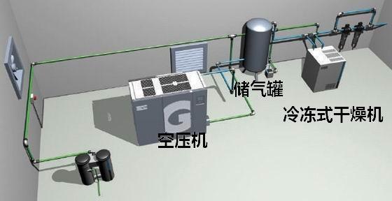 压缩空气含水处理流程图