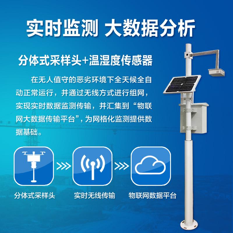 四气两尘空气质量监系统