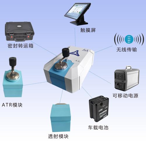 iCAN 8 Plus 便携红外光谱仪