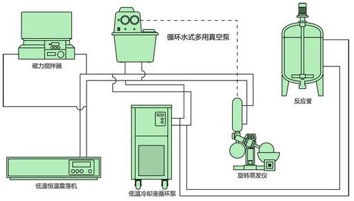 制冷泵工作原理