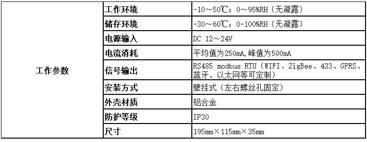 空气质量监仪电气特性