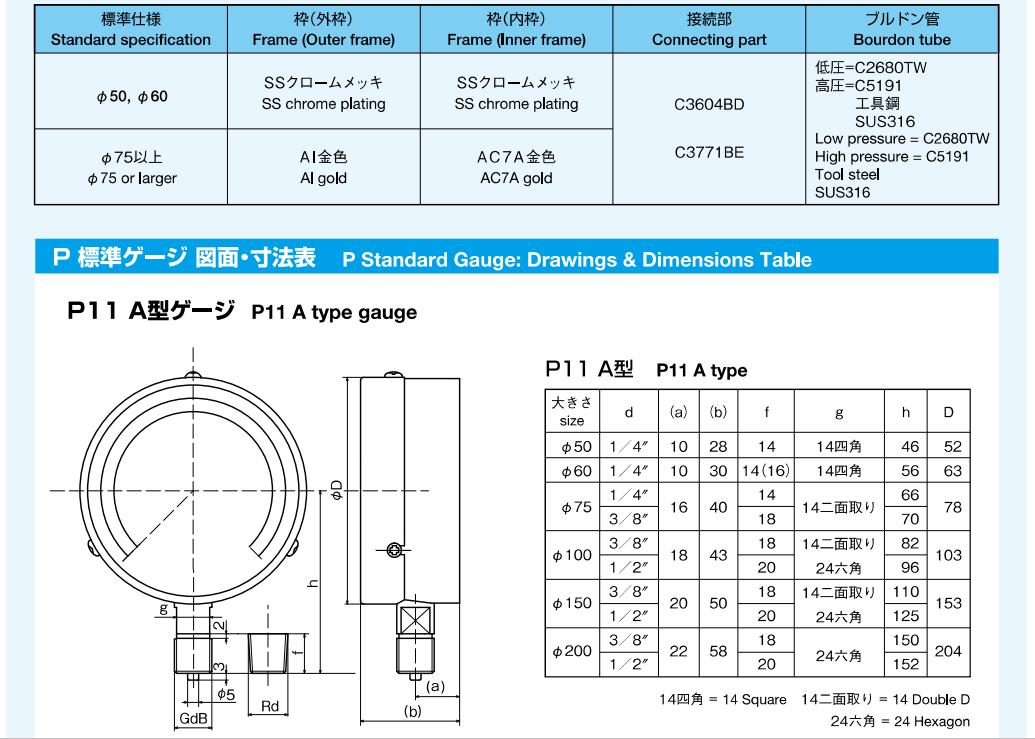大东计器DAITO压力表P11径向直立式