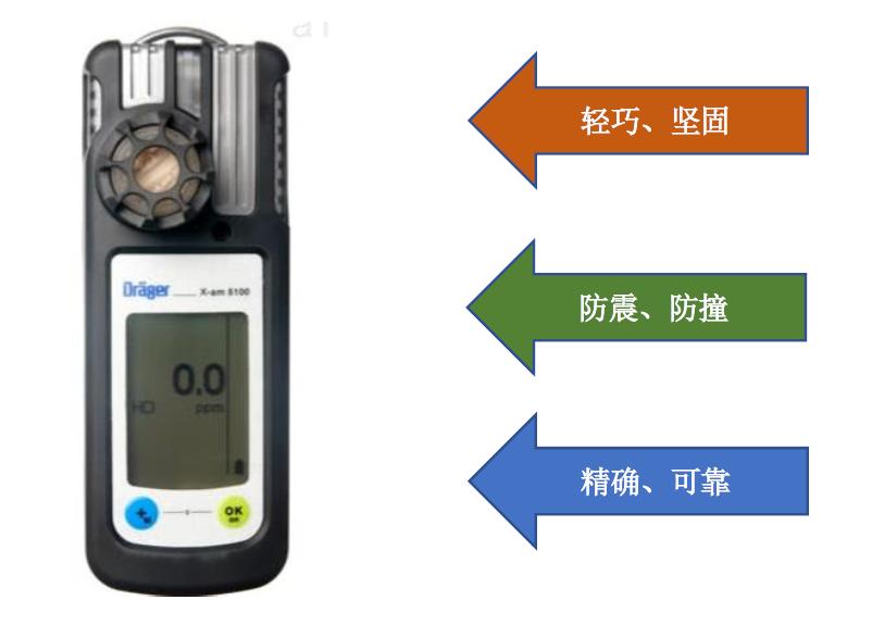 x-am5100气体检测仪