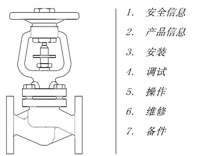 波纹管密封截止阀结构图