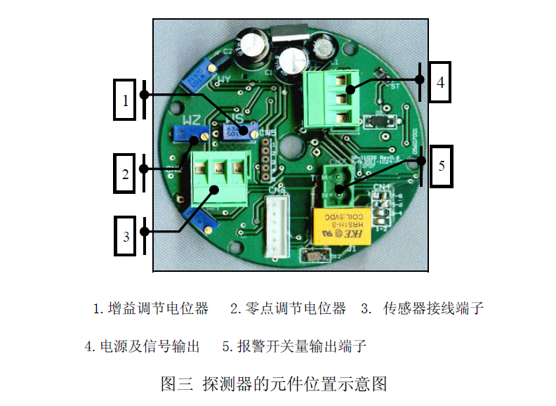 探测器的元件位置图