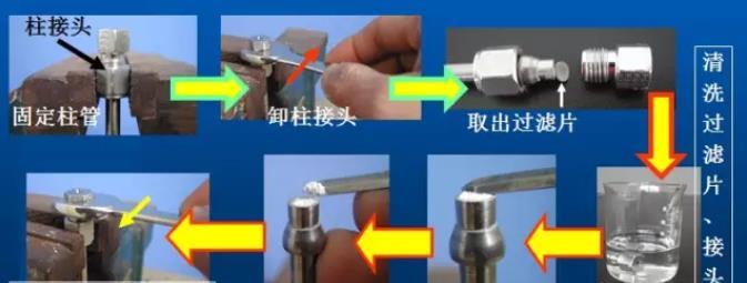 气相液谱仪清洗操作图