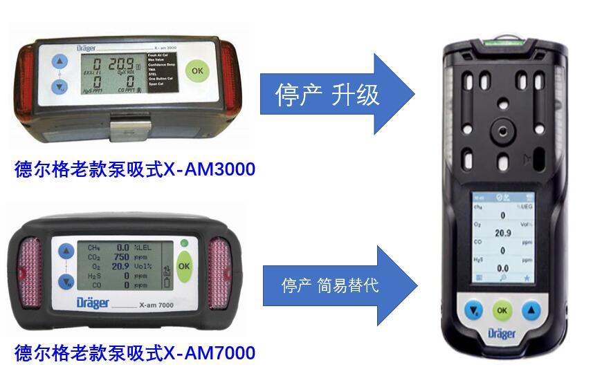 X-AM3000升级至X-AM3500