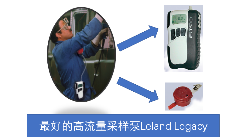 Leland Legacy采样泵