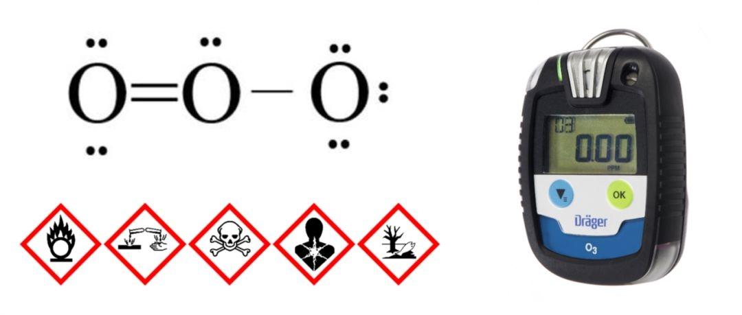 pac8000臭氧检测仪