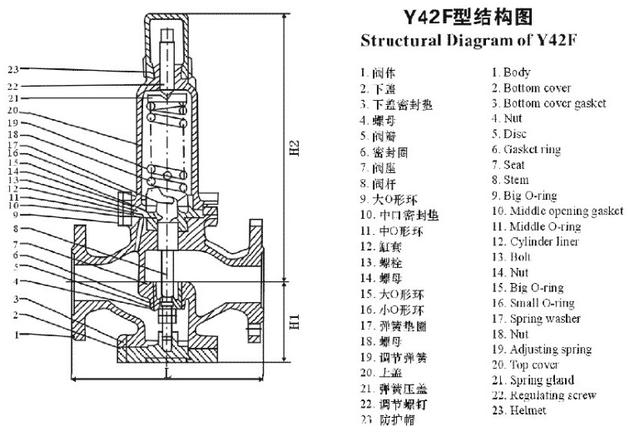 先导活塞式减压稳压阀结构图