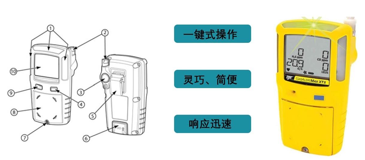bw xt-4四合一检测仪