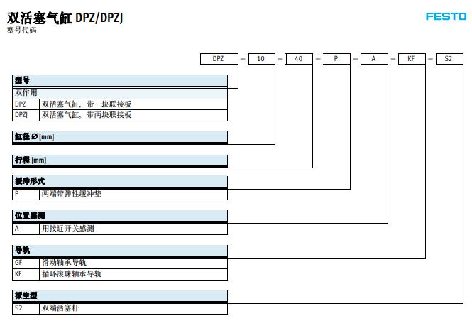 DPZJ-20-10-P-A-S2现货快速报价