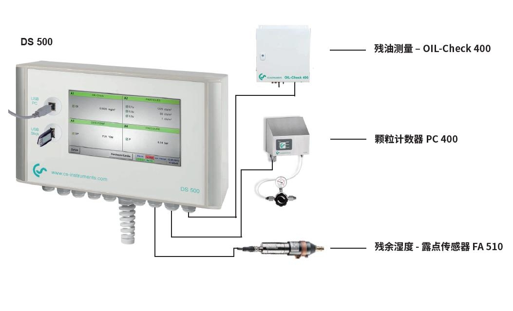 DS500压缩空气残油量检测方案