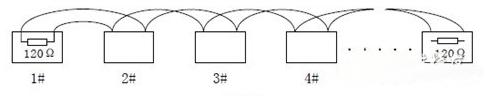 电子吊秤485通讯接口