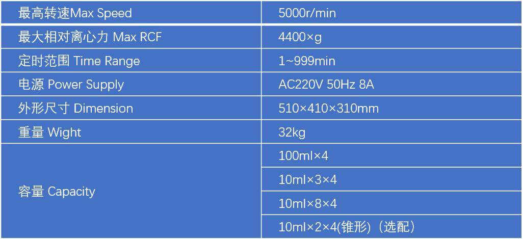 自动平衡低速离心机LD5-2A技术参数