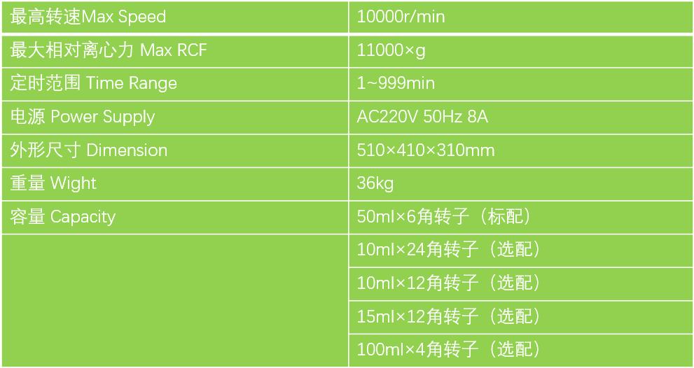 医用台式高速离心机LG10-2.4A技术参数