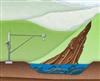 RT-1000RDSW一体化水(泥)位监测站