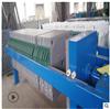 供應二手框式壓濾機廠家