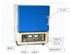 安晟1600℃箱式節能型高溫爐