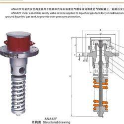 内装式安全阀ANA42F